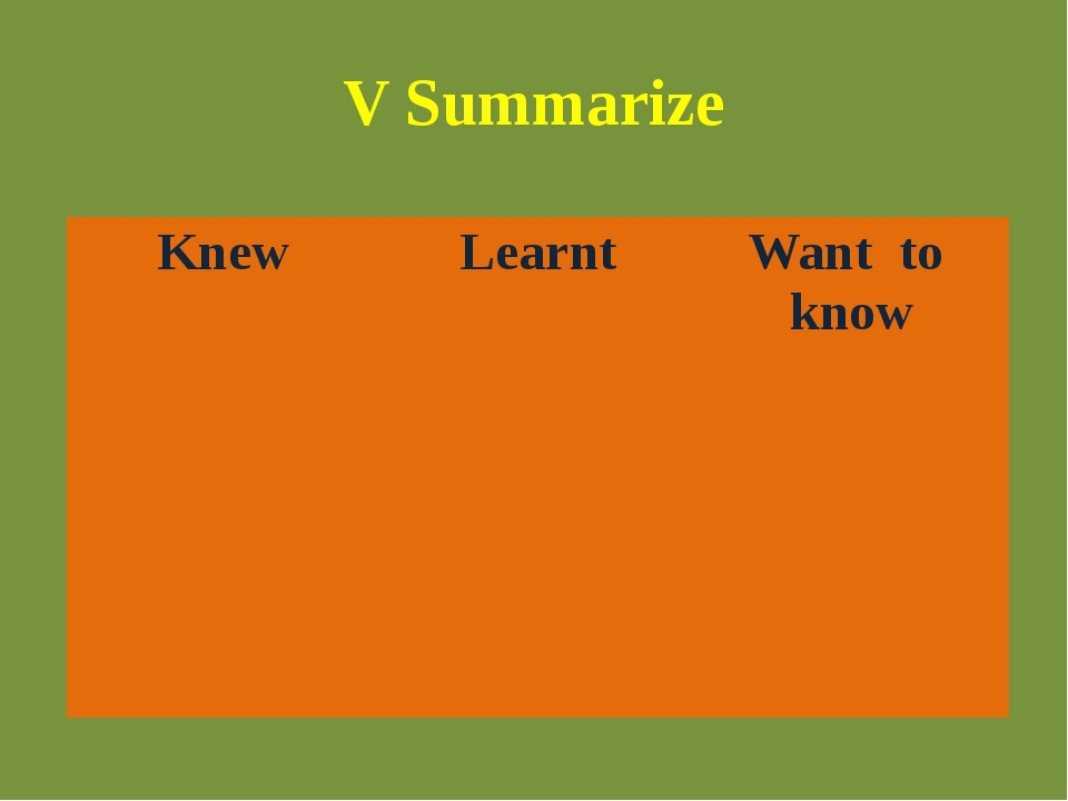 V Summarize Knew Learnt Want to know