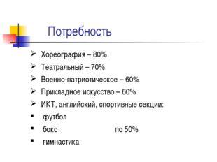 Потребность Хореография – 80% Театральный – 70% Военно-патриотическое – 60%