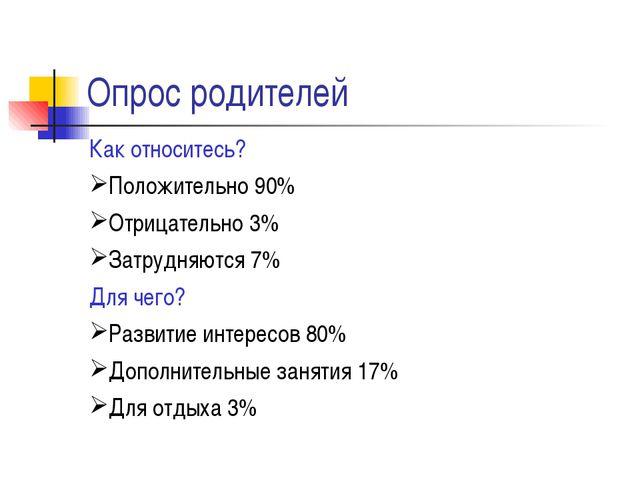Опрос родителей Как относитесь? Положительно 90% Отрицательно 3% Затрудняются...