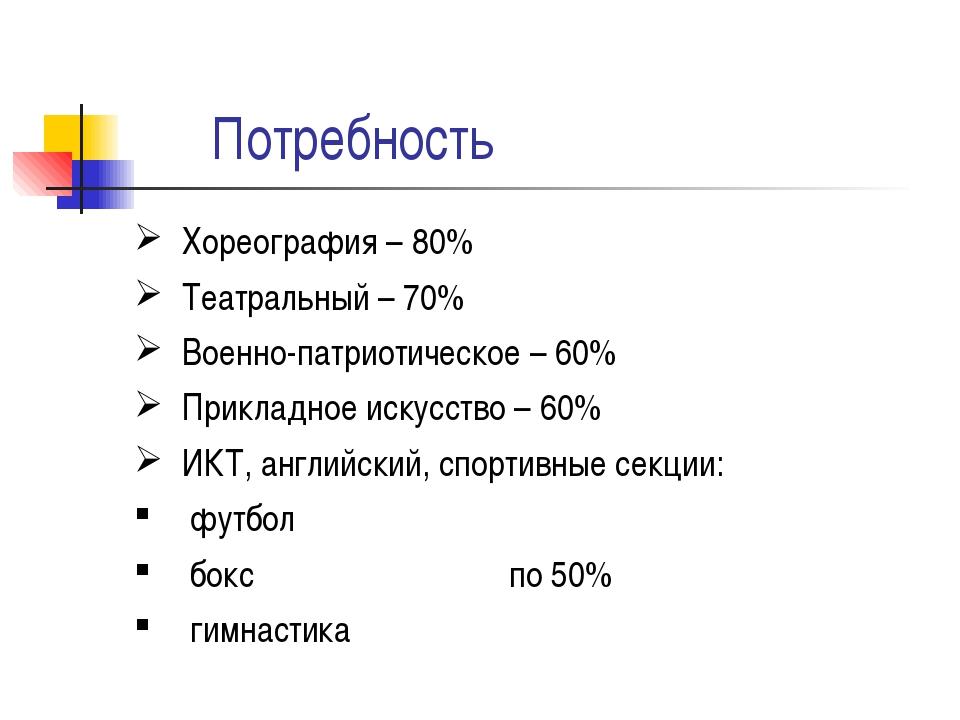 Потребность Хореография – 80% Театральный – 70% Военно-патриотическое – 60%...