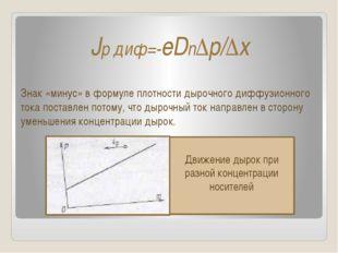 Знак «минус» в формуле плотности дырочного диффузионного тока поставлен пото