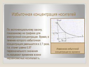 Избыточная концентрация носителей По экспоненциальному закону, показанному на