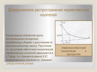 Диффузионное распространение неравновесных носителей Концентрация электронов
