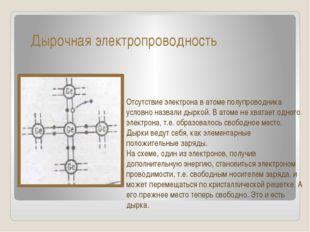 Дырочная электропроводность Отсутствие электрона в атоме полупроводника усло
