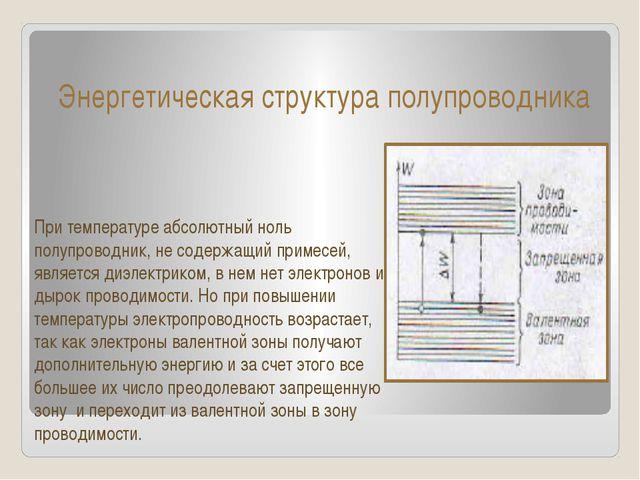 Энергетическая структура полупроводника При температуре абсолютный ноль полуп...