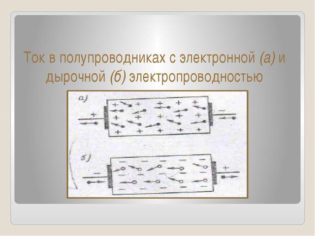Ток в полупроводниках с электронной (а) и дырочной (б) электропроводностью