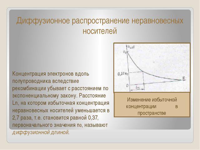 Диффузионное распространение неравновесных носителей Концентрация электронов...