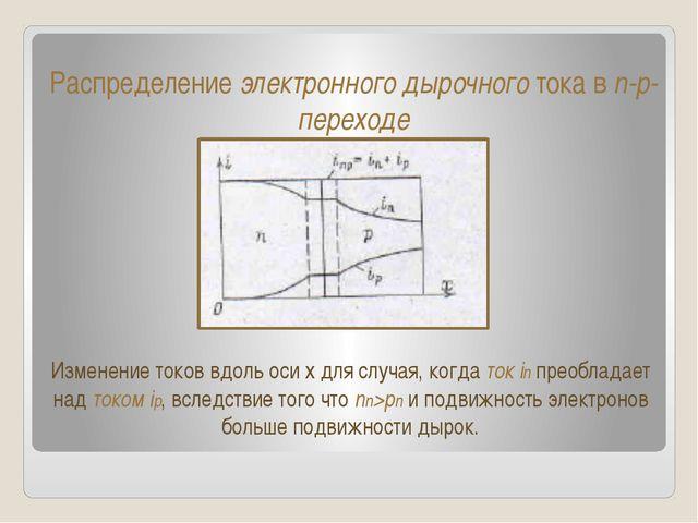 Распределение электронного дырочного тока в n-p-переходе Изменение токов вдол...