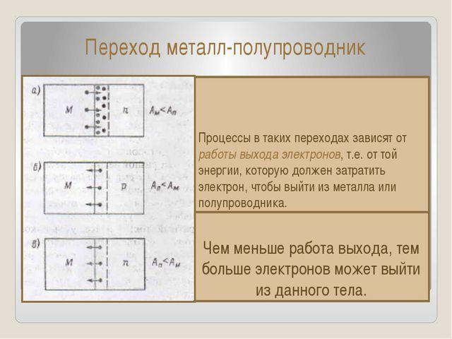 Переход металл-полупроводник Процессы в таких переходах зависят от работы вых...
