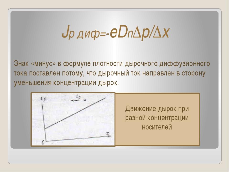Знак «минус» в формуле плотности дырочного диффузионного тока поставлен пото...