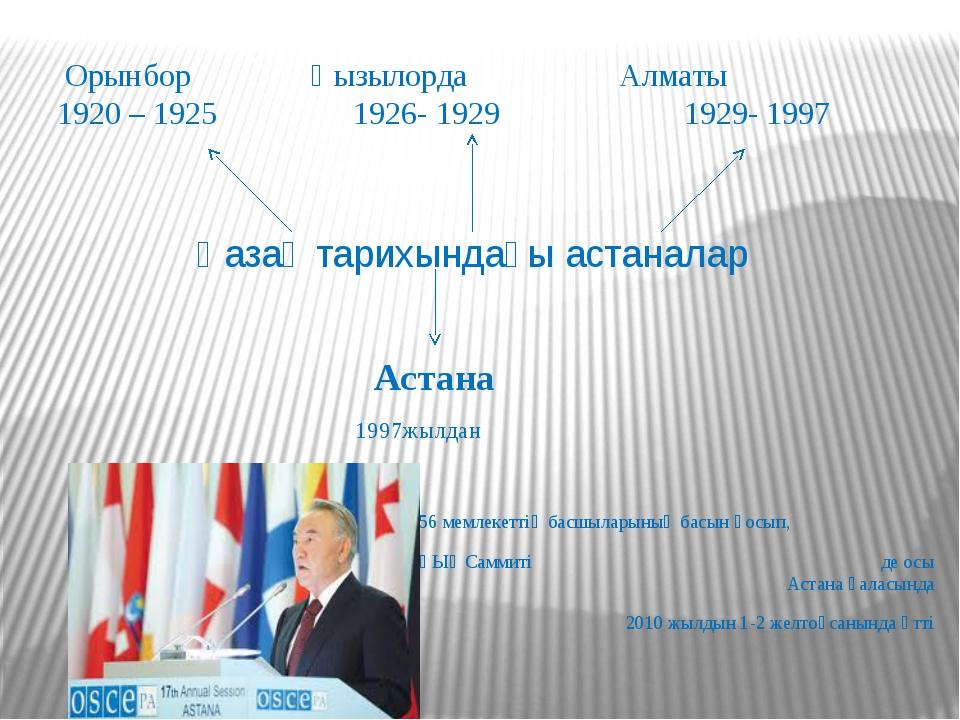 Орынбор Қызылорда Алматы 1920 – 1925 1926- 1929 1929- 1997 Қазақ тарихындағы...