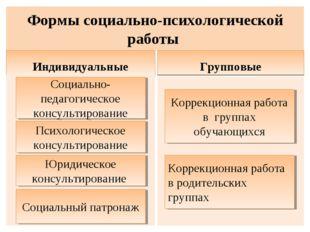 Формы социально-психологической работы Индивидуальные Групповые Психологическ
