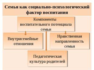 Семья как социально-психологический фактор воспитания  Педагогическая культу