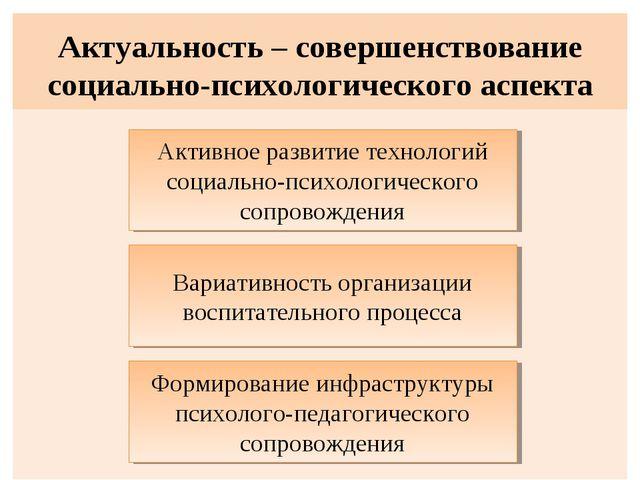 Актуальность – совершенствование социально-психологического аспекта Активное...