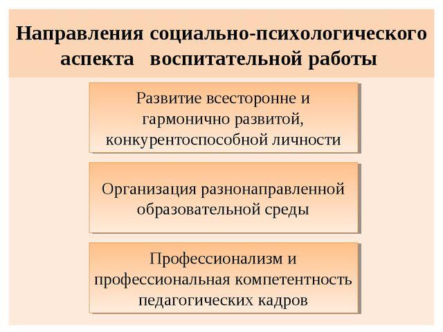 Направления социально-психологического аспекта воспитательной работы Развитие...