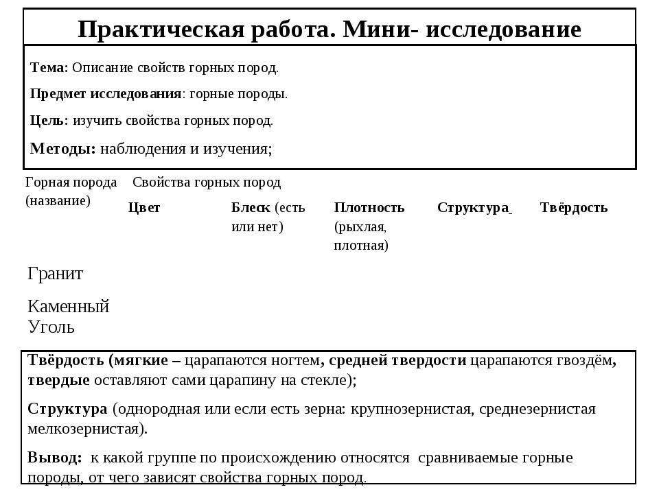 Практическая работа. Мини- исследование Тема: Описание свойств горных пород....