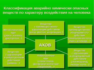 * Классификация аварийно химически опасных веществ по характеру воздействия н