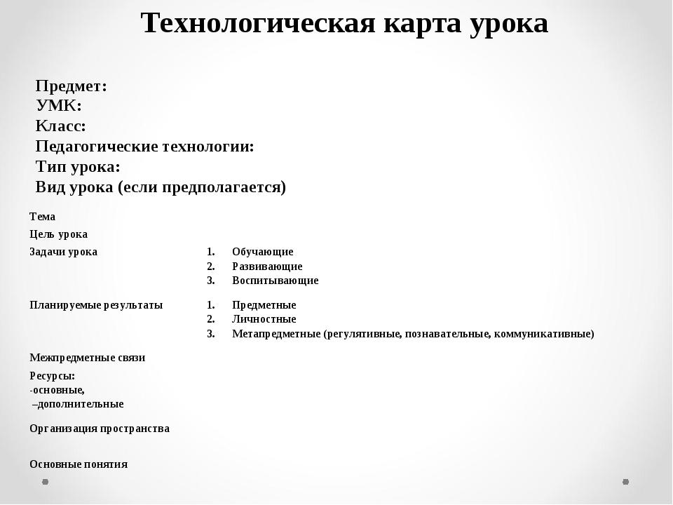 Технологическая карта урока Предмет: УМК: Класс: Педагогические технологии: Т...