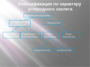 Ациклические (алифатические) Классификация по характеру углеродного скелета