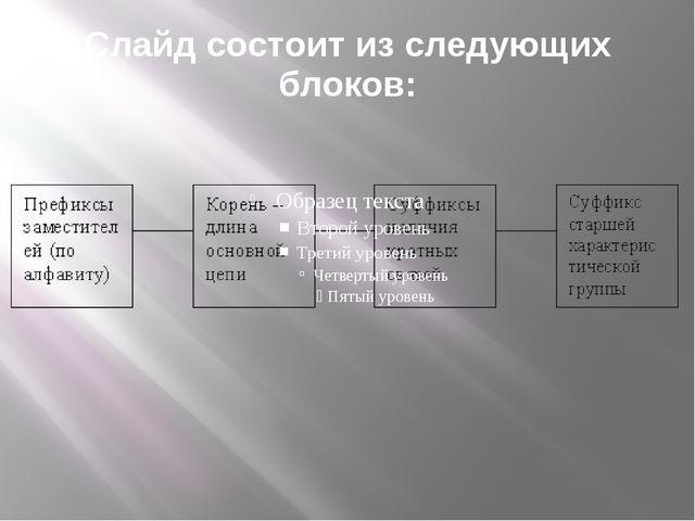 Слайд состоит из следующих блоков:
