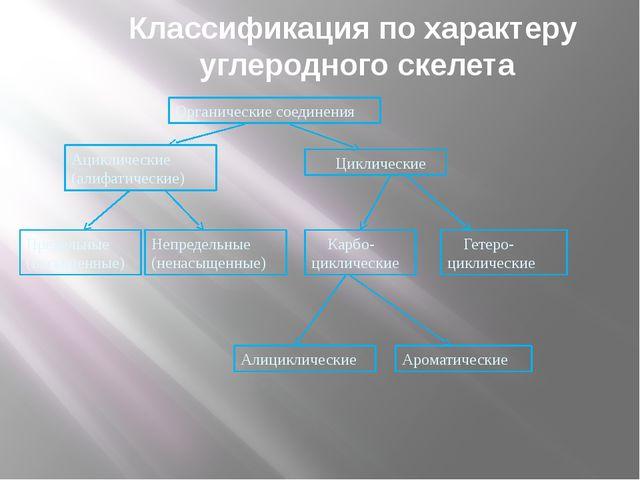 Ациклические (алифатические) Классификация по характеру углеродного скелета...