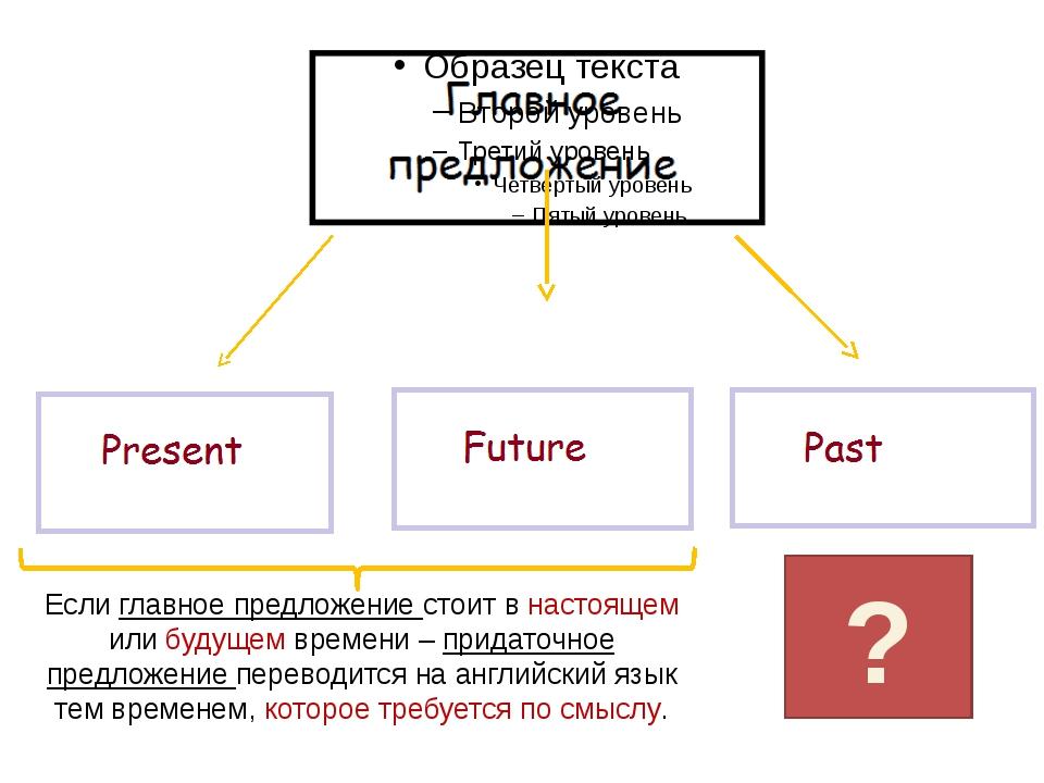 Если главное предложение стоит в настоящем или будущем времени – придаточное...