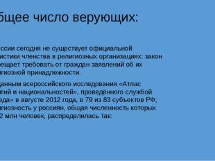 Общее число верующих: В России сегодня не существует официальной статистики ч