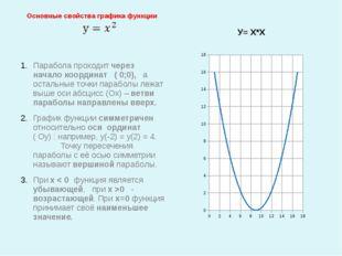 Основные свойства графика функции Парабола проходит через начало координат (