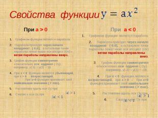 Свойства функции При а > 0 Графиком функции является парабола. Парабола прохо