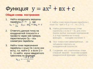 Функция Общая схема построения: Найти координаты вершины параболы ( ), где От