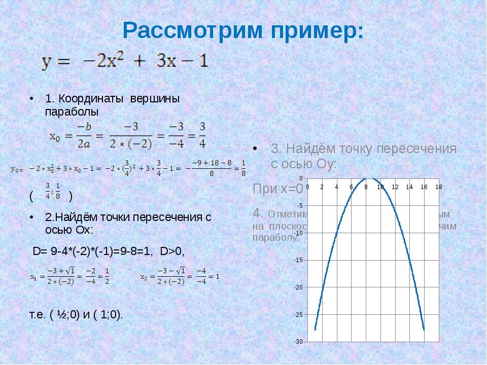 Рассмотрим пример: 1. Координаты вершины параболы ( ) 2.Найдём точки пересече...