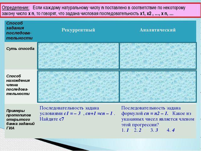 Определение: Если каждому натуральному числу n поставлено в соответствие по н...