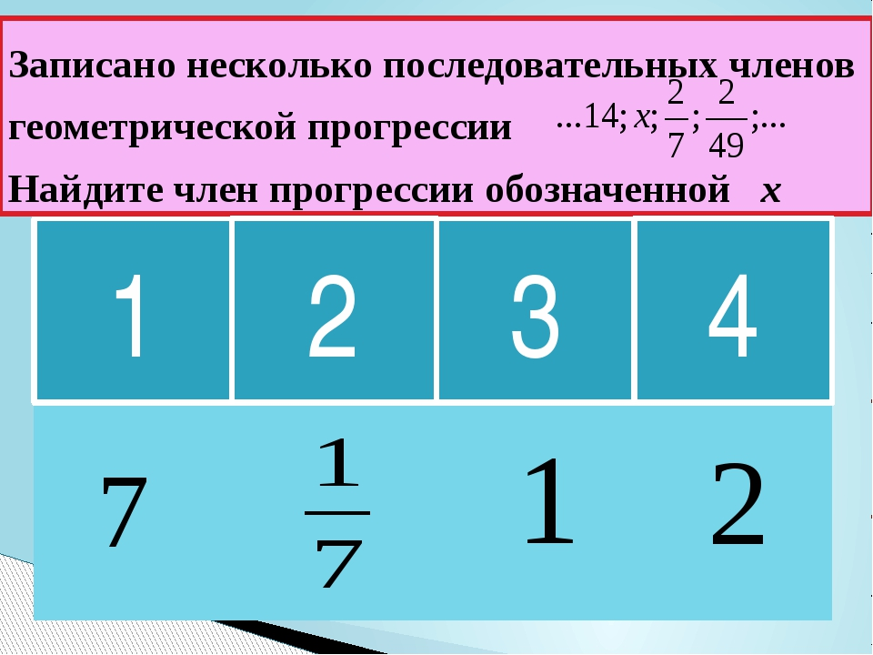 1 3 Записано несколько последовательных членов геометрической прогрессии Найд...