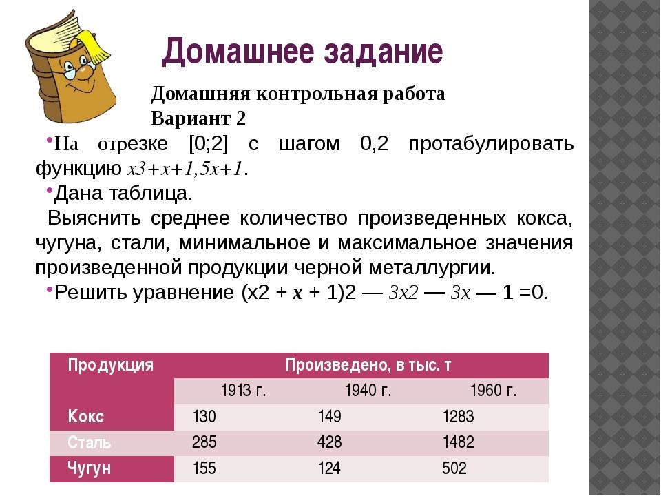 Домашняя контрольная работа Вариант 2 На отрезке [0;2] с шагом 0,2 протабули...