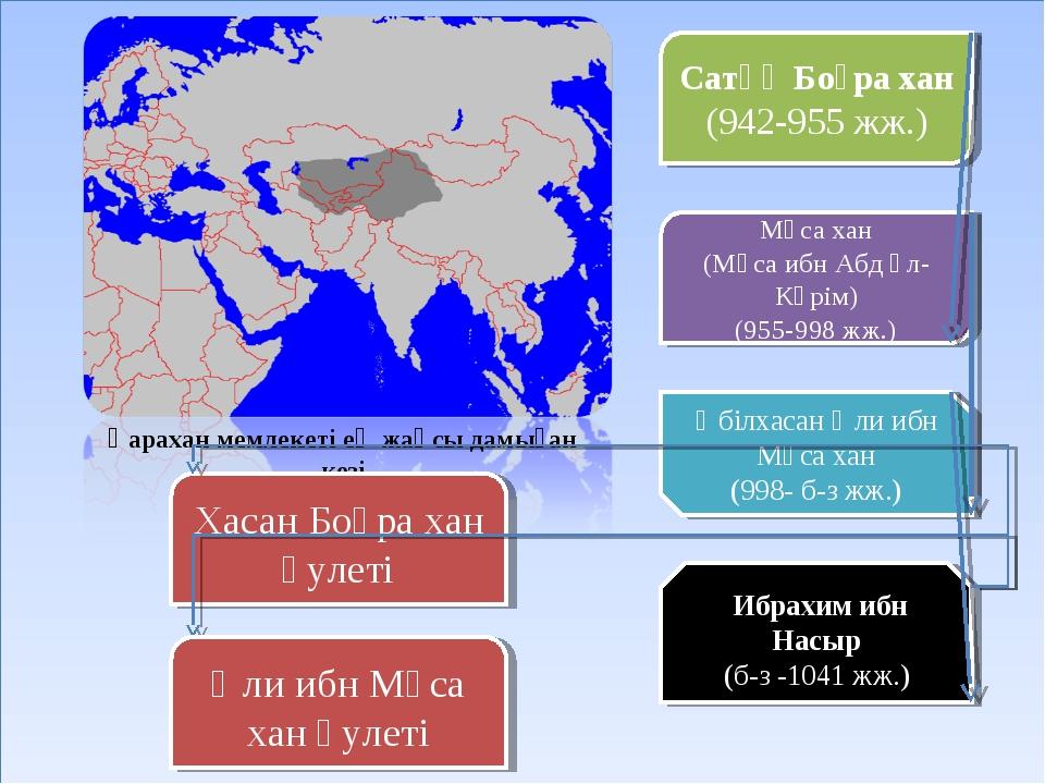 Қарахан мемлекеті ең жақсы дамыған кезі Мұса хан (Мұса ибн Абд әл-Кәрім) (955...