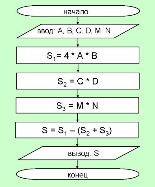 Файл:Схема3.png