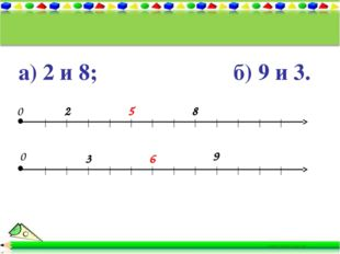 а) 2 и 8; б) 9 и 3. 0 2 5 8 0 3 6 9
