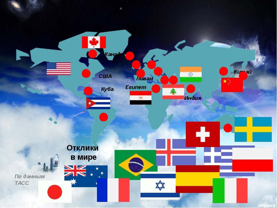 Отклики в мире По данным ТАСС Индия Египет Куба Китай Ливан Канада США