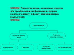 ЗАПИШИ: Устройства ввода – аппаратные средства для преобразования информации