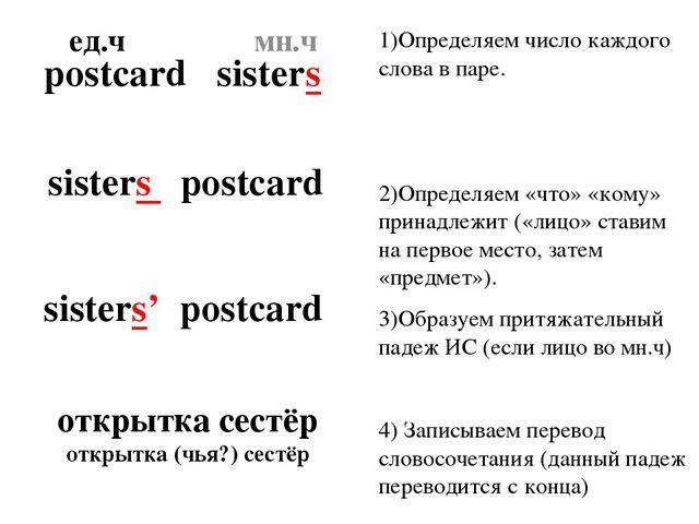 1)Определяем число каждого слова в паре. 2)Определяем «что» «кому» принадлежи...