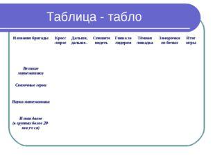Таблица - табло Название бригадыКросс-опросДальше, дальше..Спешите видеть