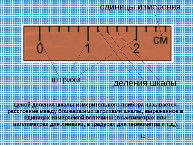 единицы измерения штрихи деления шкалы Ценой деления шкалы измерительного при...