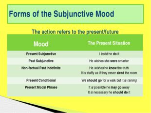 Forms of the Subjunctive Mood The action refers to the present/future Mood Th