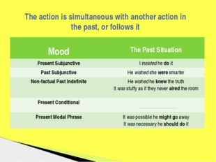 The action is simultaneous with another action in the past, or follows it Moo