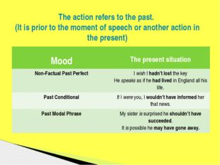 The action refers to the past. (It is prior to the moment of speech or anothe