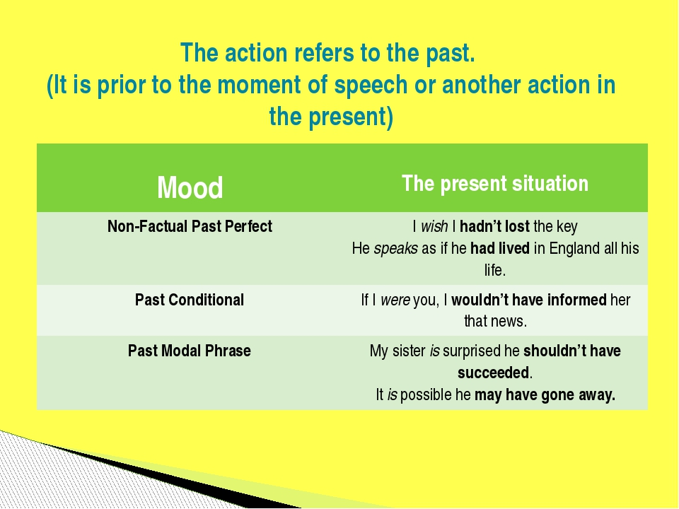 The action refers to the past. (It is prior to the moment of speech or anothe...