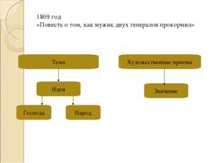 1869 год «Повесть о том, как мужик двух генералов прокормил» Тема Художествен