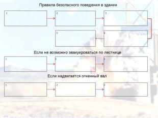 Правила безопасного поведения в здании Если не возможно эвакуироваться по лес
