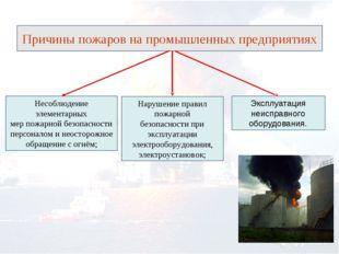 Причины пожаров на промышленных предприятиях Несоблюдение элементарных мер по