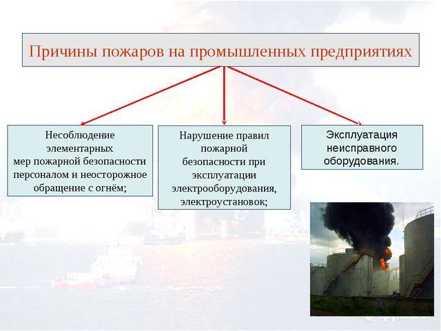 Причины пожаров на промышленных предприятиях Несоблюдение элементарных мер по...